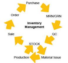 inventory2